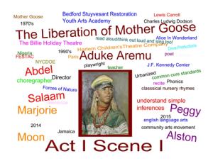 Act l Scene l concept mapp